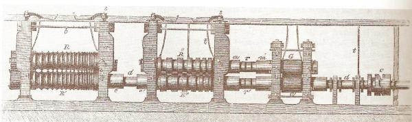 Illustration depicting the details of T-Rail.