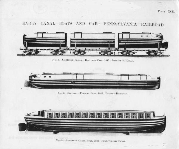 Canal Boats and Rail cars (drawings of) passenger boat on bottom, sectional boat above, sections on railroad flatbeds.