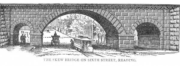 Etching of Reading Skew Bridge.