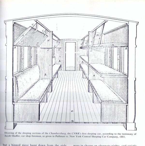 Drawing of sleeping sections of the Chambersburg, the CVRR's first sleeping car.