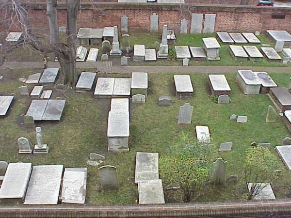 Overhead view of the Graves.