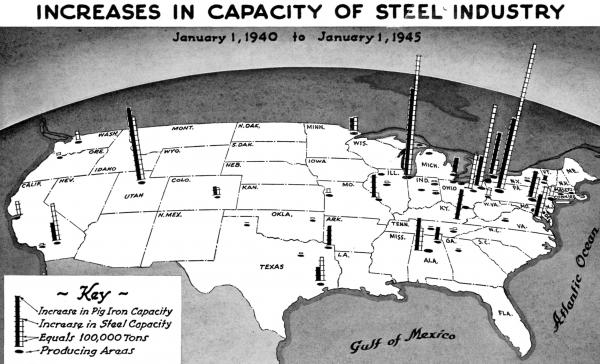 Map of US with histograms of steel production 1940-1945.