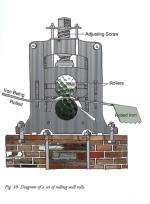 Diagram of a set of rolling mill rolls.