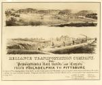 Lithograph of Railroads and canals advertising from Philadelphia to Pittsburgh.
