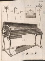 Illustration of the armonica'