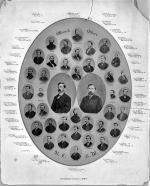 Photo montage of Pennsylvania Railroad officers (1868)