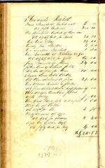 Ledger page from a McConnellsburg store.